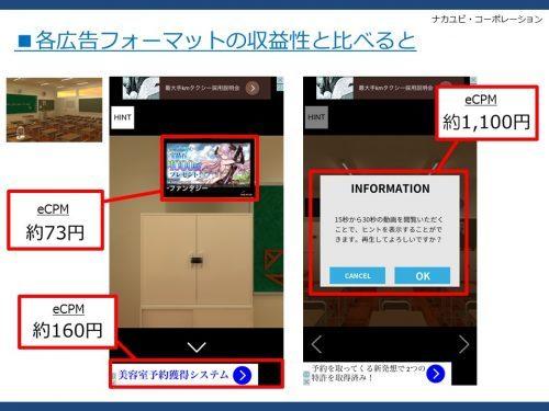 ADFULLY主催「脱出ゲームアプリ限定 広告マネタイズセミナー」レポート