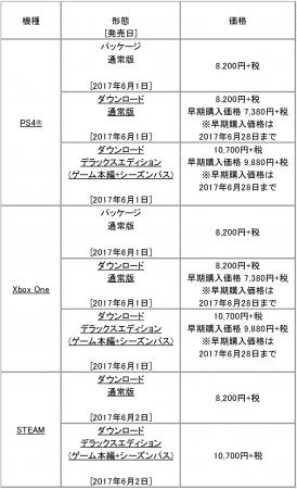 """バンダイナムコエンターテインメントがついに!「鉄拳7」で""""e-sports BAR""""を3日間限定でオープン!!食事を楽しみながらゲーム対戦を観戦でき、プロゲーマーへの挑戦も可能!!"""