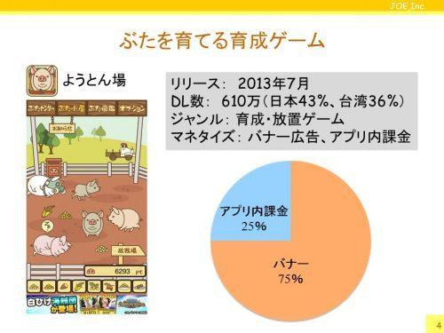 動画リワード広告とカジュアルゲーム・おすすめの実装方法など『ゲームライターコミュニティ勉強会#16』レポート
