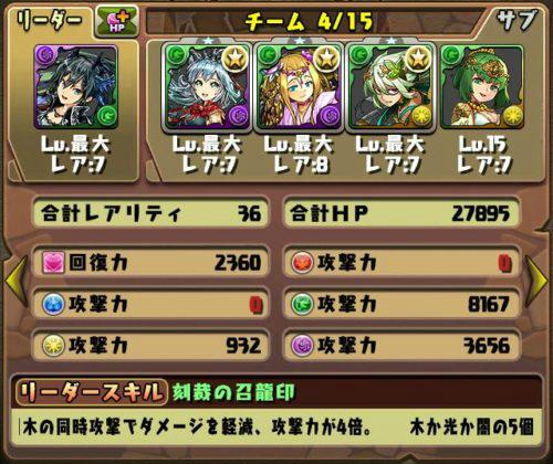 ニース テンプレパーティー おすすめ編成徹底解説!