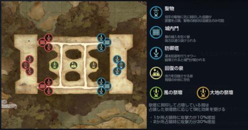 要塞戦のルールやマップについて徹底解説!
