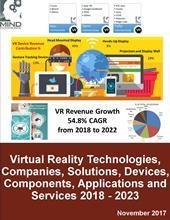 マインドコマース、「仮想現実(VR)市場概観:技術、企業、ソリューション、機器、コンポーネント、アプリケーション、サービス」を出版