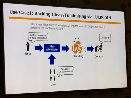 福岡発!仮想通貨を使ったゲーム特化型ソーシャルプラットフォーム「LuckyMe」