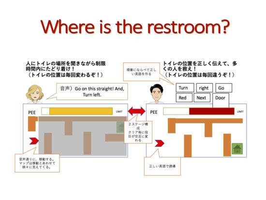 第6回シリアスゲームジャムの最優秀賞はトイレを探すシリアスゲーム「WhereIsTheRestroom」