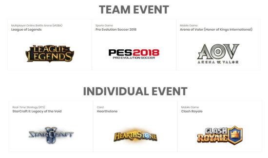 アジアeスポーツ連盟(AESF)がアジア競技大会の6タイトルを発表 「リーグオブレジェンド」「スタークラフト2」「ウイニングイレブン2018」など