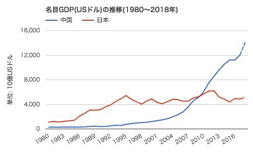 中国ゲーム関係者から見る日本ゲーム市場とは?アジアゲーム市場バランスの変化の兆し