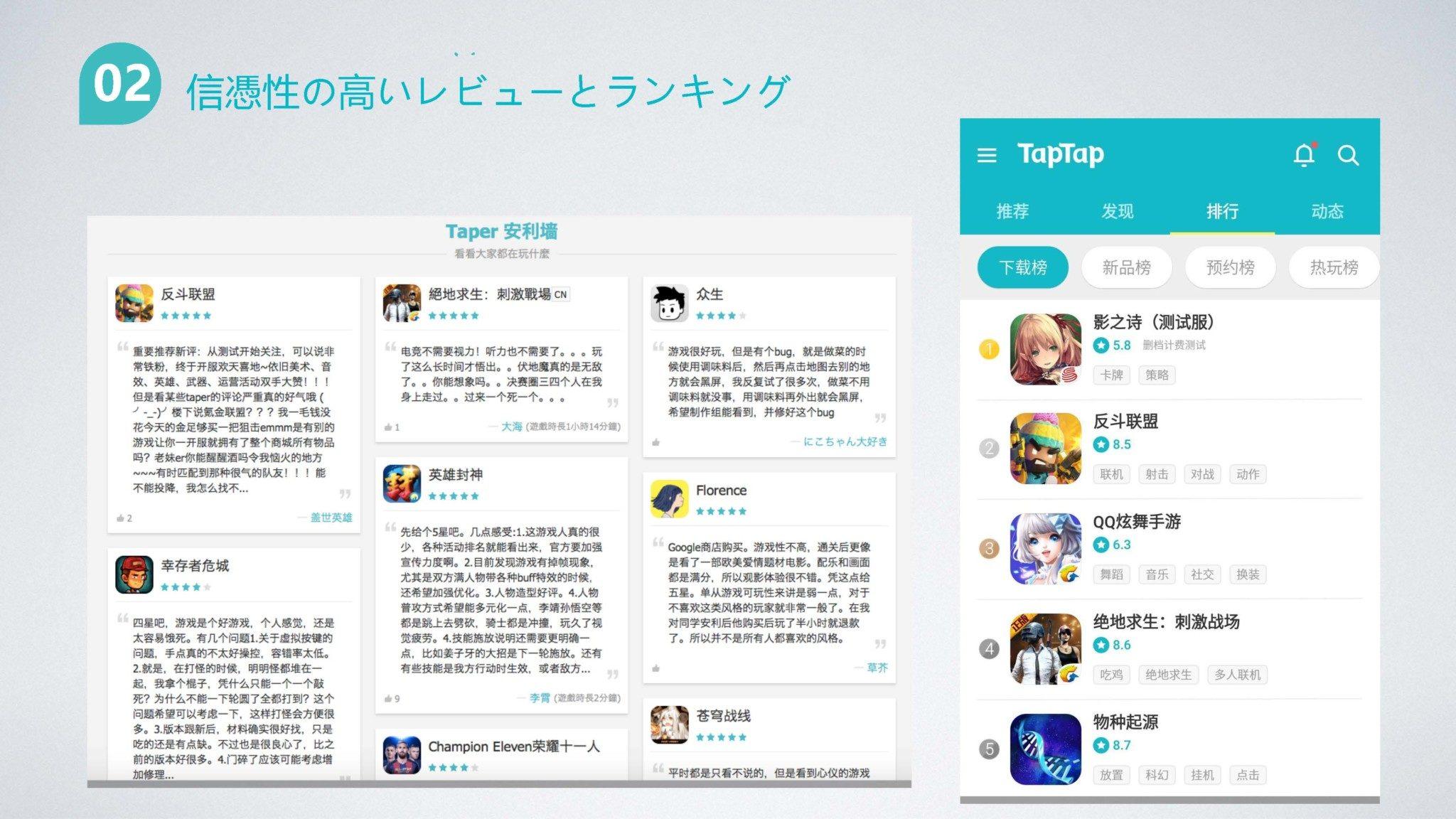デベロッパーに収益分配率100%の中国アプリストア「TapTap」とは?