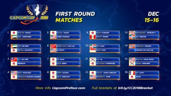 「ストリートファイターV」世界大会『カプコンカップ2018』が12月14日より開催、トーナメント表も公開
