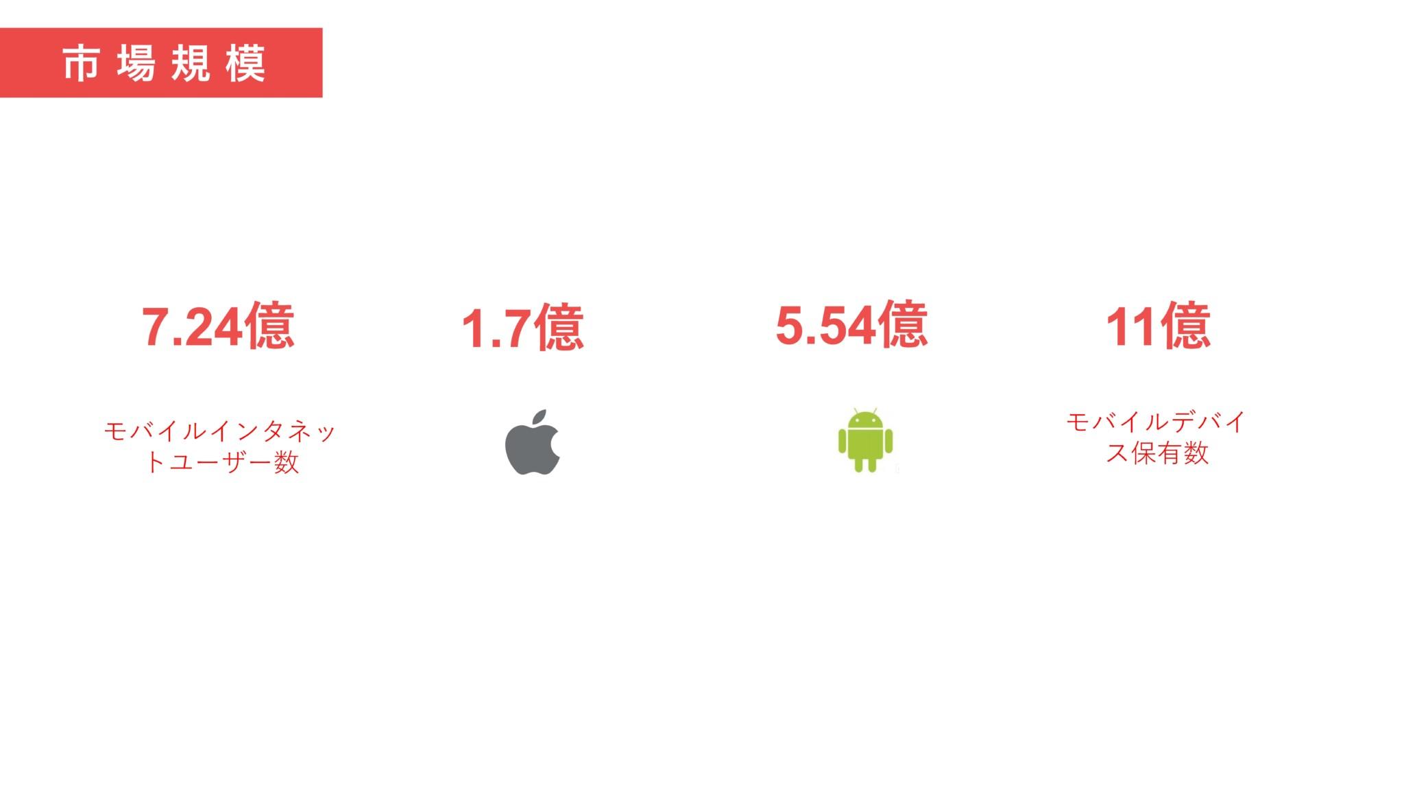 中国でアプリゲームをリリースするには?2018年12月22日現在のざっくりとした状況