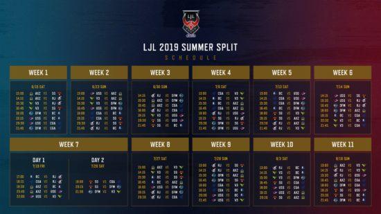「リーグ・オブ・レジェンド」国内プロリーグ、「LJL 2019 Summer Split」の開催概要が発表
