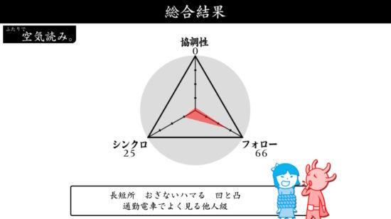 KY(空気読めてる)度を診断できるゲーム「みんなで空気読み。2 ~令和~」、Nintendo Switch向けに配信開始