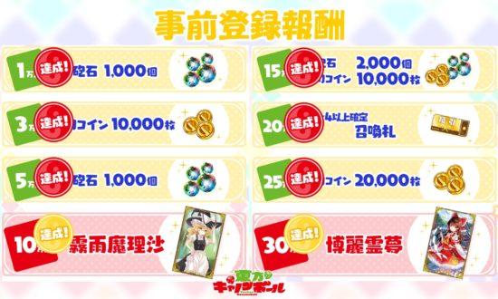「東方Project」の公認二次創作ゲーム「東方キャノンボール」配信開始、気軽に楽しめるボードゲーム