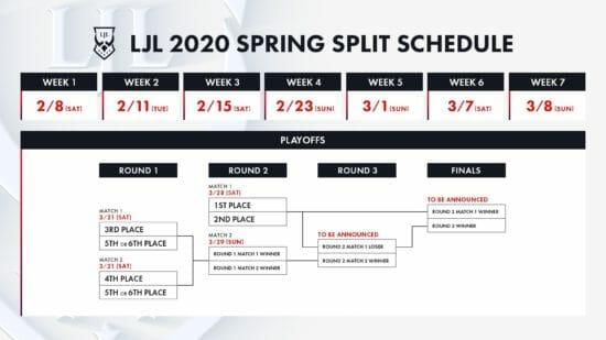 2020年春季リーグ「LJL 2020 Spring Split」の開催日程および対戦フォーマットが決定