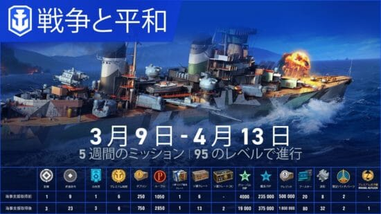 「World of Warships: Legends」新国家「ソ連」が登場!7隻の巡洋艦が参戦!