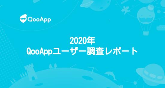 QooAppが「2020年QooAppユーザー調査レポート」を配布、二次元ユーザー層の地域別特徴などを分析
