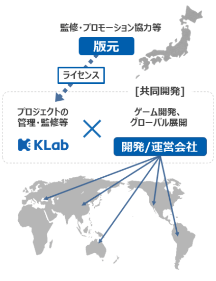 KLab、「ジョジョの奇妙な冒険」の中国大陸および台湾、香港、マカオ地域におけるモバイルゲーム配信権を取得