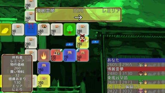 空前絶後のすごろくブーム到来!?Steamでマネーゲーム「東方金株店」の早期アクセス開始!