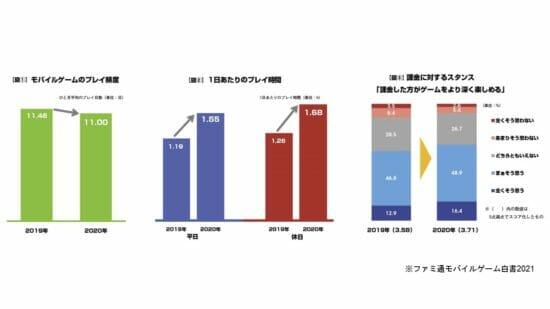 「中国ゲーム関連企業向け、日本ゲーム市場と商習慣説明ウェビナー 日本企業へのアプローチのコツ」レポート